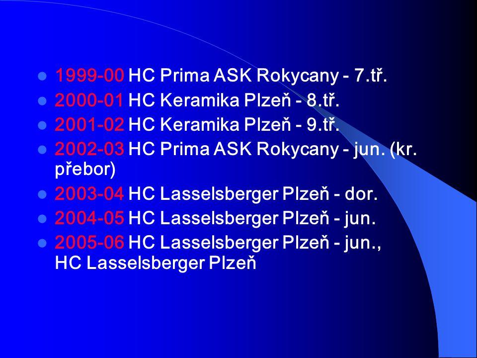 1999-00 HC Prima ASK Rokycany - 7.tř.