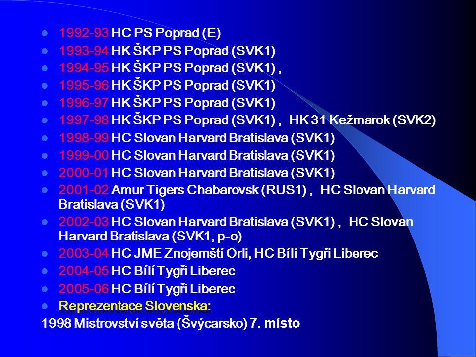 1992-93 HC PS Poprad (E) 1993-94 HK ŠKP PS Poprad (SVK1) 1994-95 HK ŠKP PS Poprad (SVK1) , 1995-96 HK ŠKP PS Poprad (SVK1)