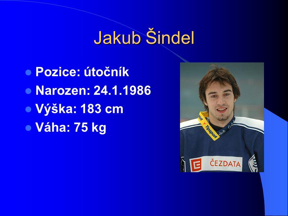 Jakub Šindel Pozice: útočník Narozen: 24.1.1986 Výška: 183 cm