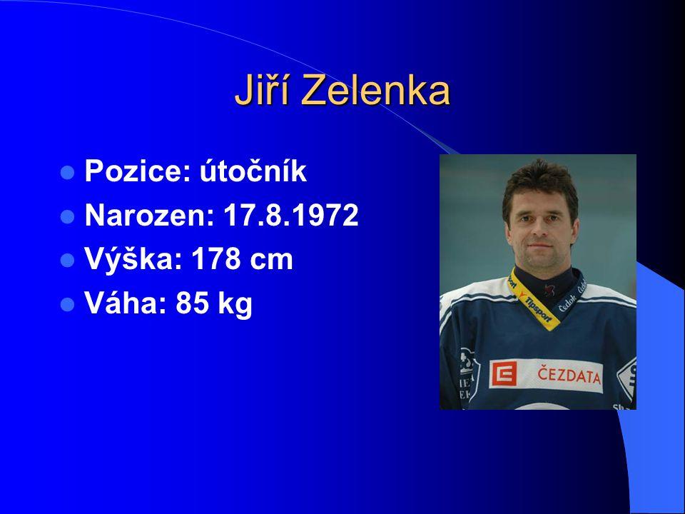 Jiří Zelenka Pozice: útočník Narozen: 17.8.1972 Výška: 178 cm