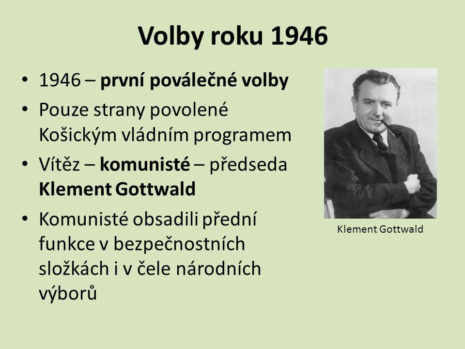 Volby roku 1946 1946 – první poválečné volby
