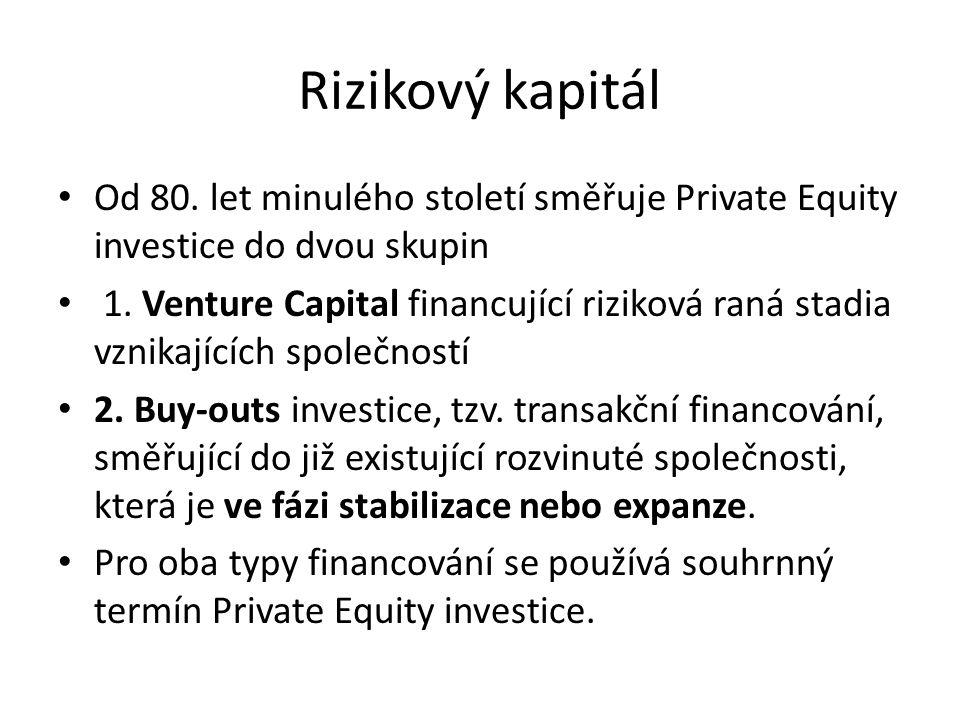 Rizikový kapitál Od 80. let minulého století směřuje Private Equity investice do dvou skupin.