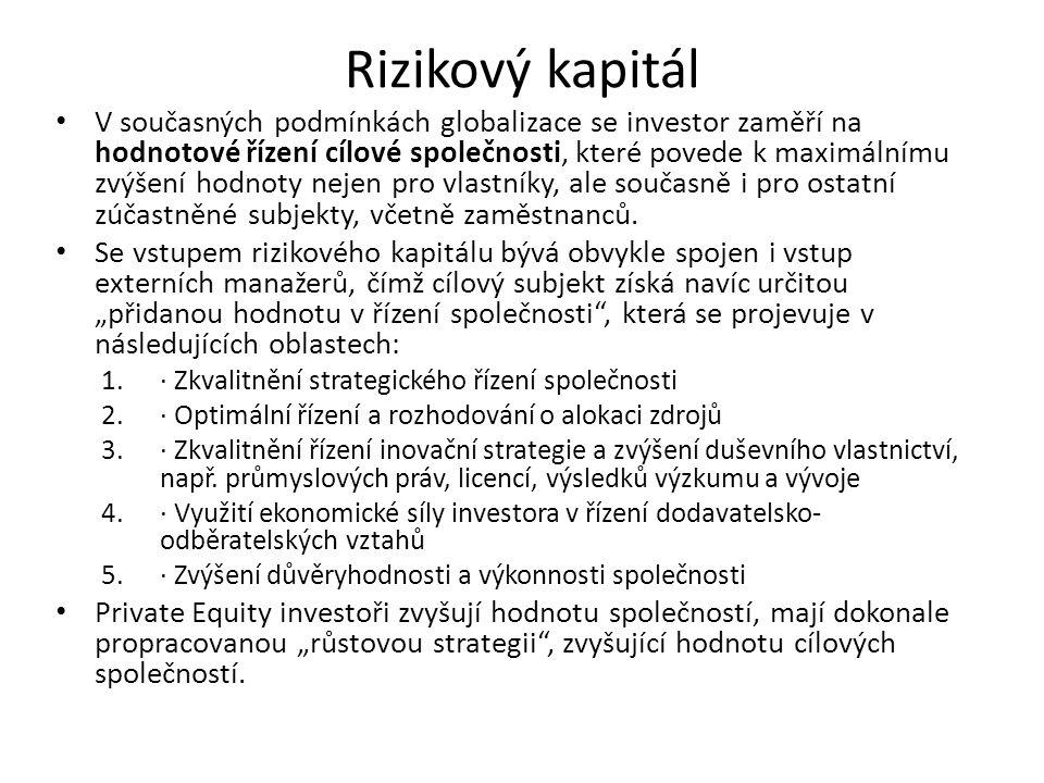 Rizikový kapitál