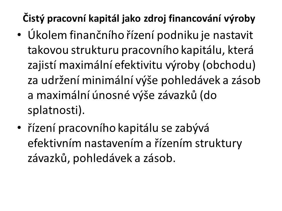 Čistý pracovní kapitál jako zdroj financování výroby