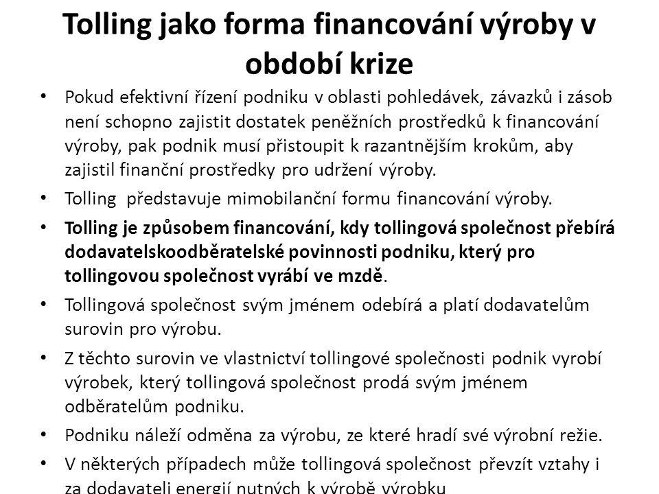 Tolling jako forma financování výroby v období krize