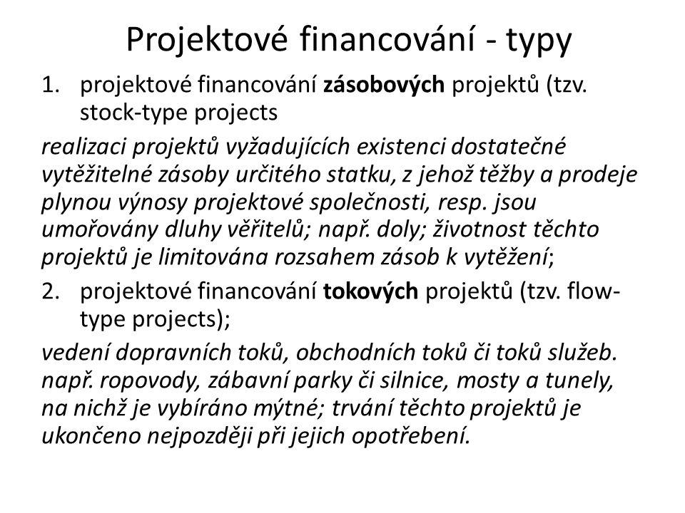 Projektové financování - typy