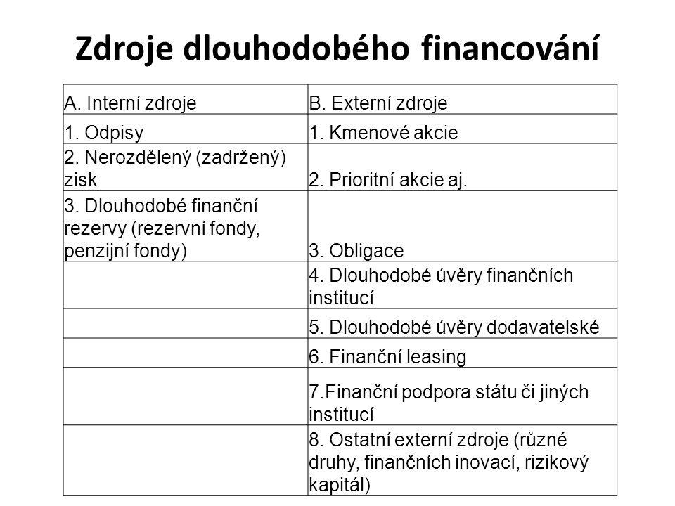 Zdroje dlouhodobého financování