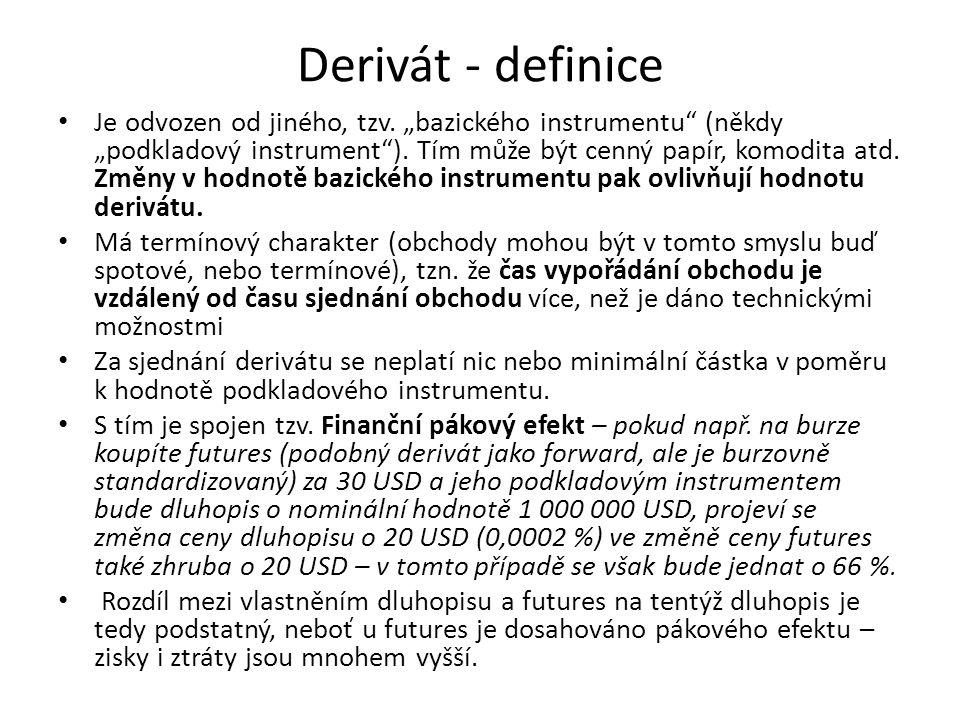 Derivát - definice