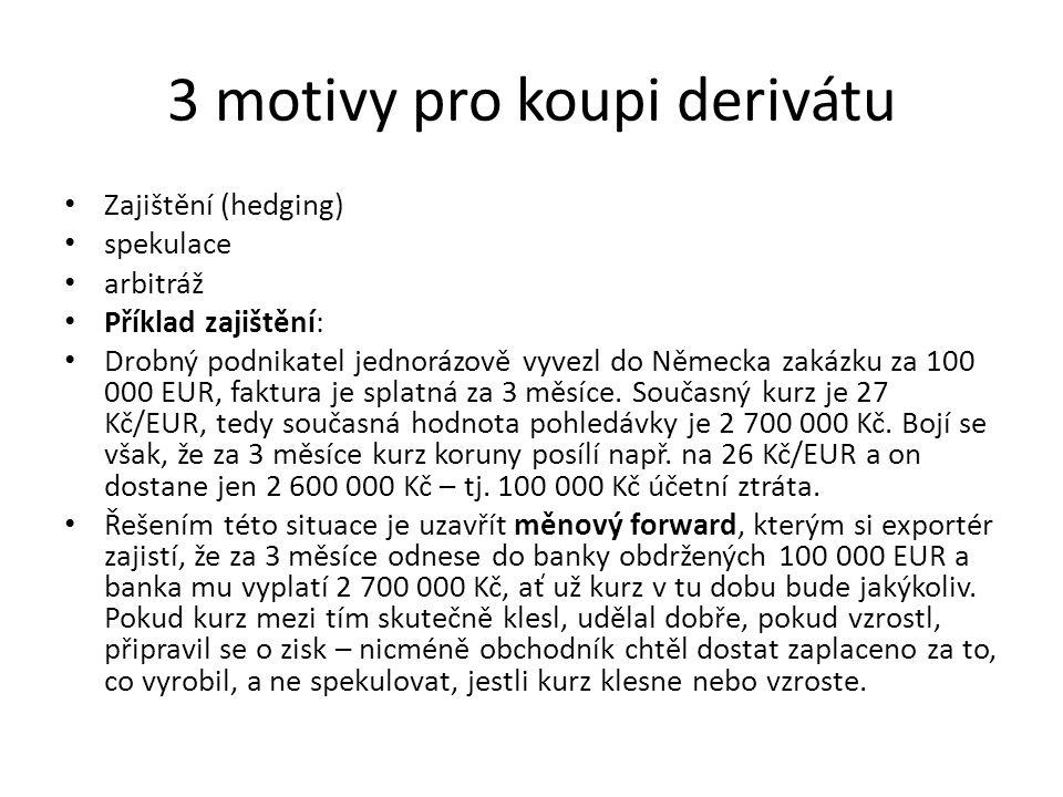 3 motivy pro koupi derivátu