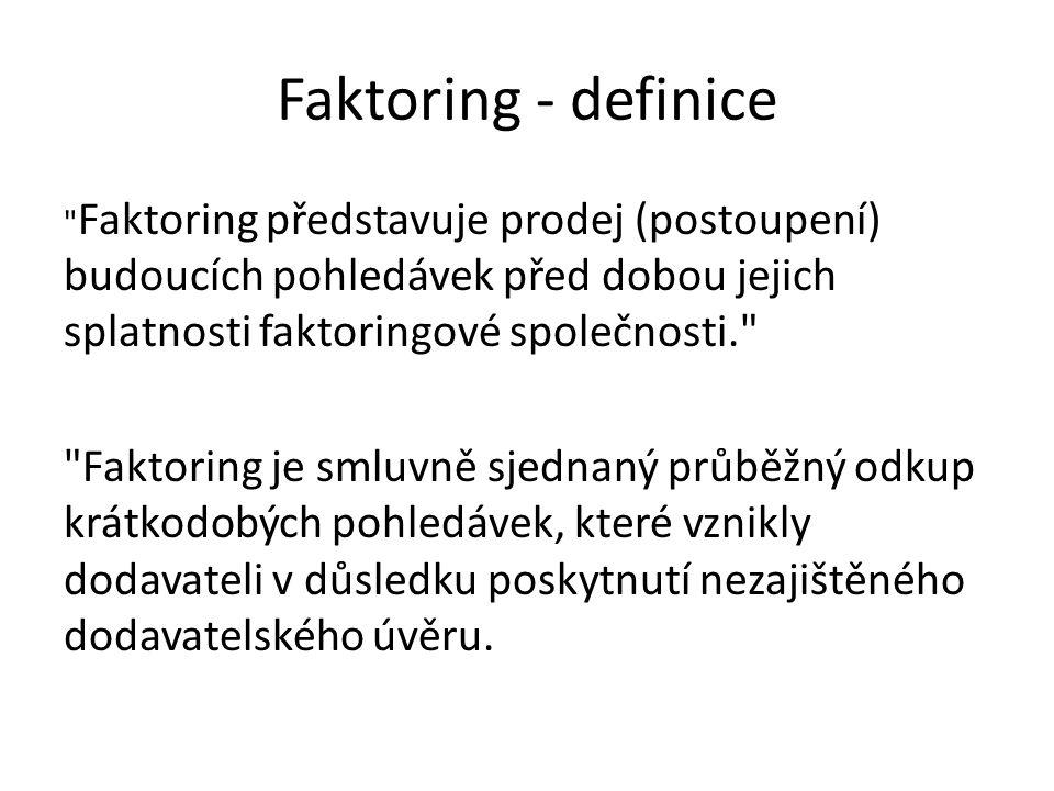 Faktoring - definice Faktoring představuje prodej (postoupení) budoucích pohledávek před dobou jejich splatnosti faktoringové společnosti.