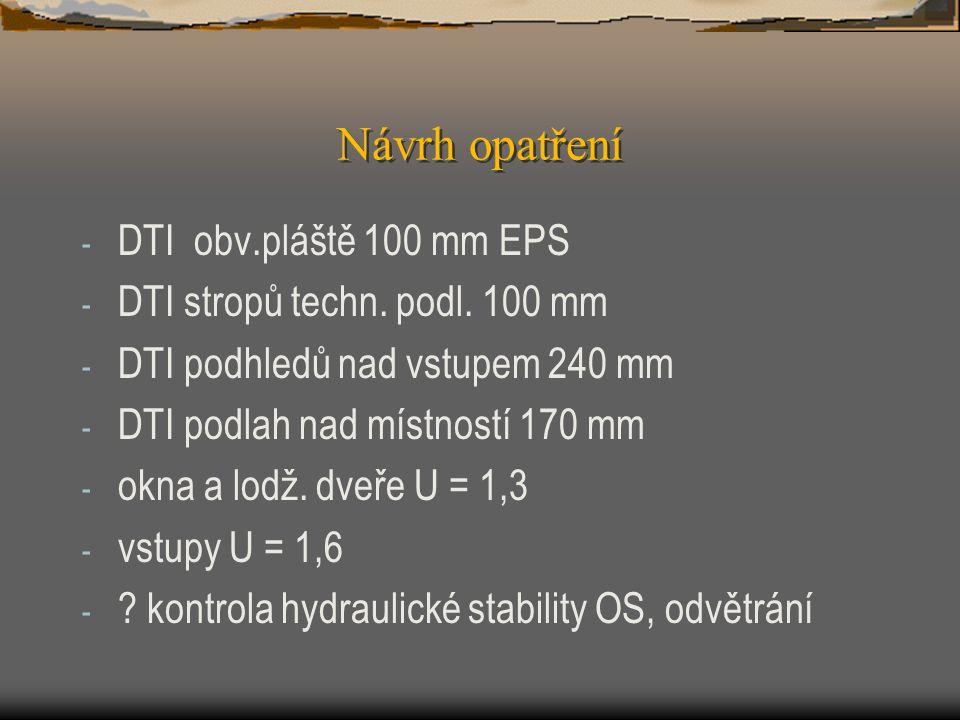 Návrh opatření DTI obv.pláště 100 mm EPS