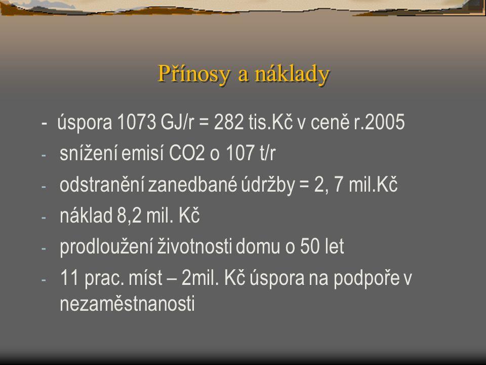 Přínosy a náklady - úspora 1073 GJ/r = 282 tis.Kč v ceně r.2005