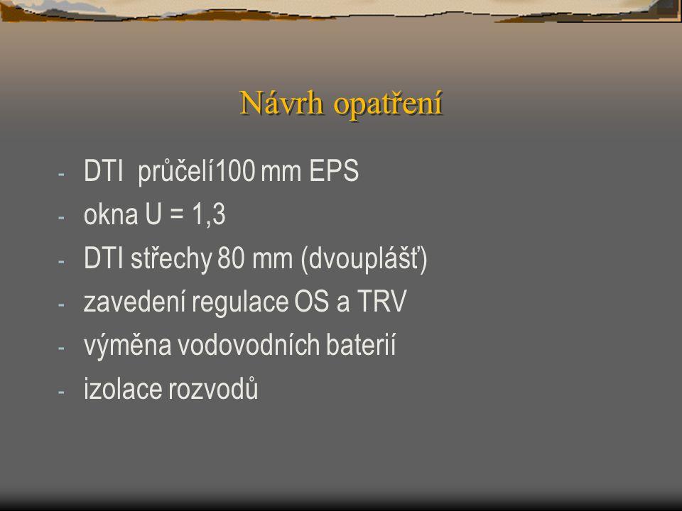 Návrh opatření DTI průčelí100 mm EPS okna U = 1,3