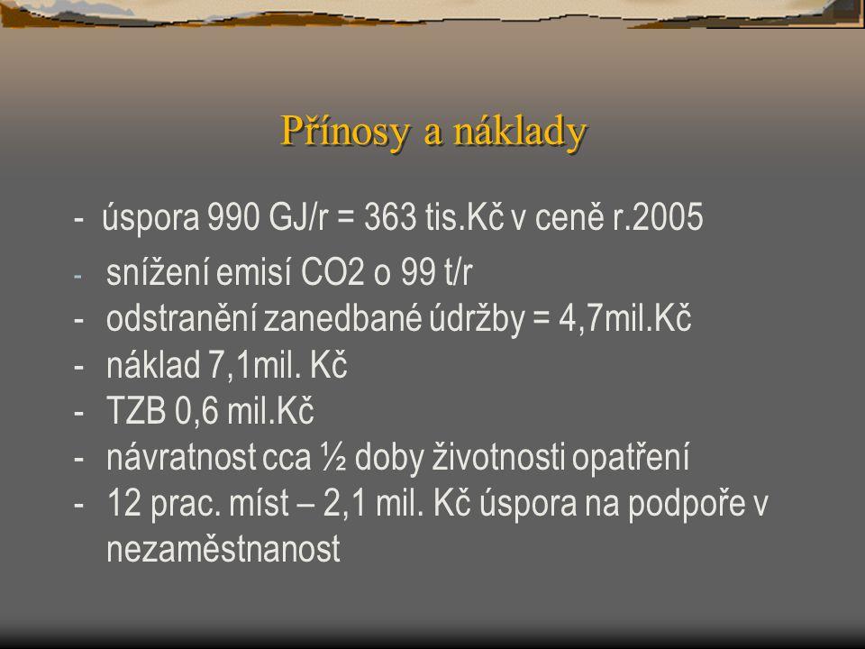 Přínosy a náklady - úspora 990 GJ/r = 363 tis.Kč v ceně r.2005