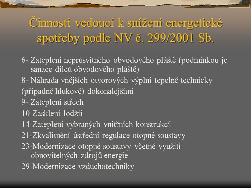 Činnosti vedoucí k snížení energetické spotřeby podle NV č. 299/2001 Sb.