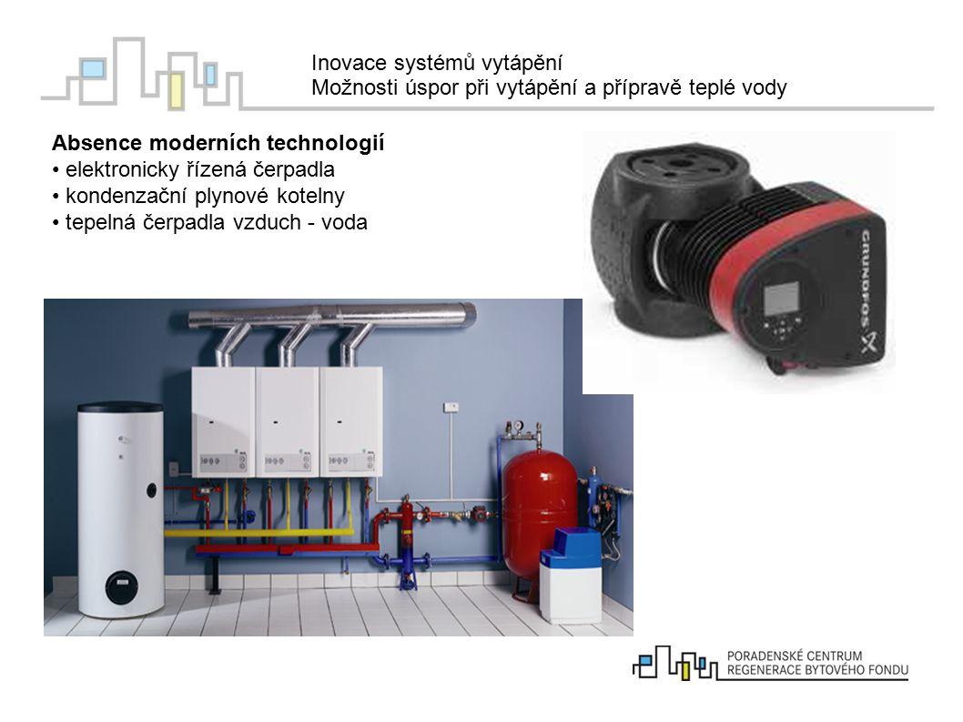 Inovace systémů vytápění Možnosti úspor při vytápění a přípravě teplé vody