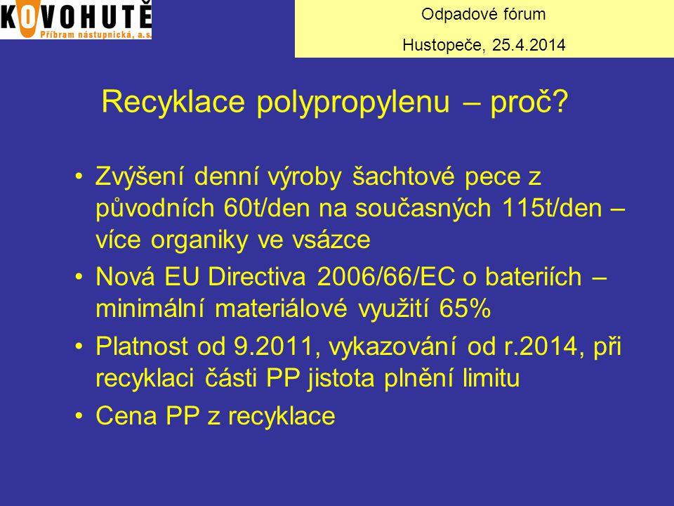 Recyklace polypropylenu – proč