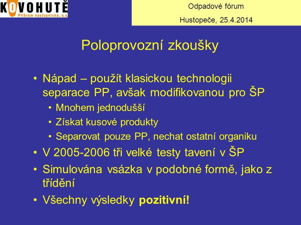 Odpadové fórum Hustopeče, 25.4.2014. Poloprovozní zkoušky. Nápad – použít klasickou technologii separace PP, avšak modifikovanou pro ŠP.