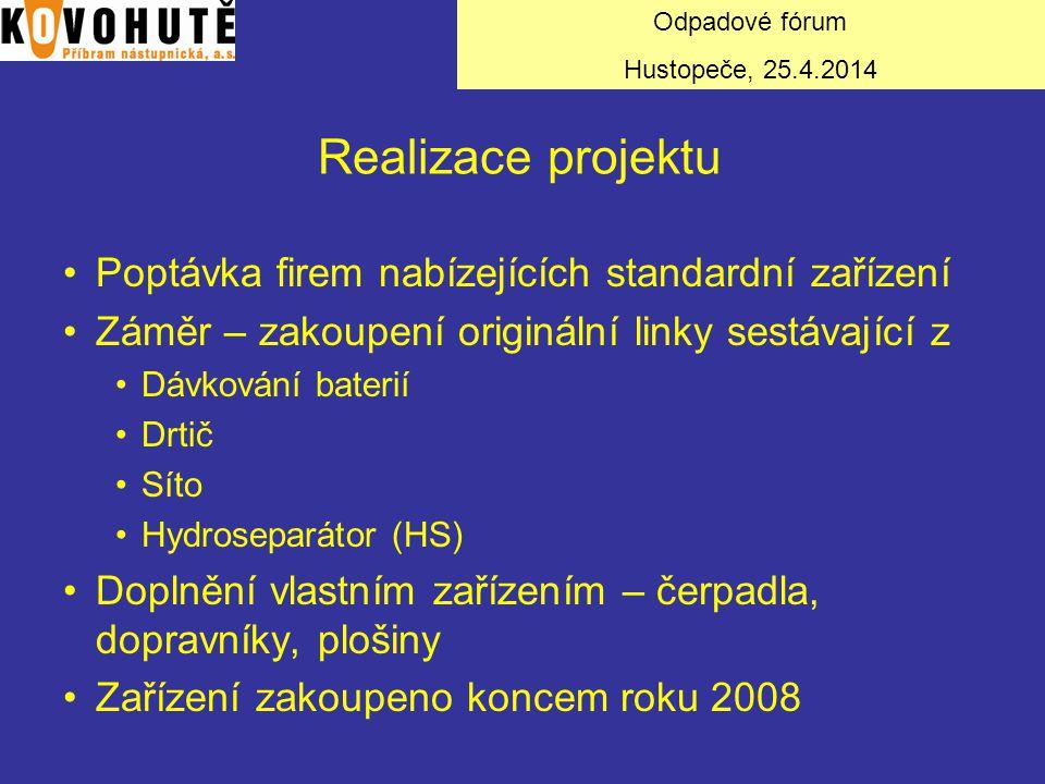 Realizace projektu Poptávka firem nabízejících standardní zařízení