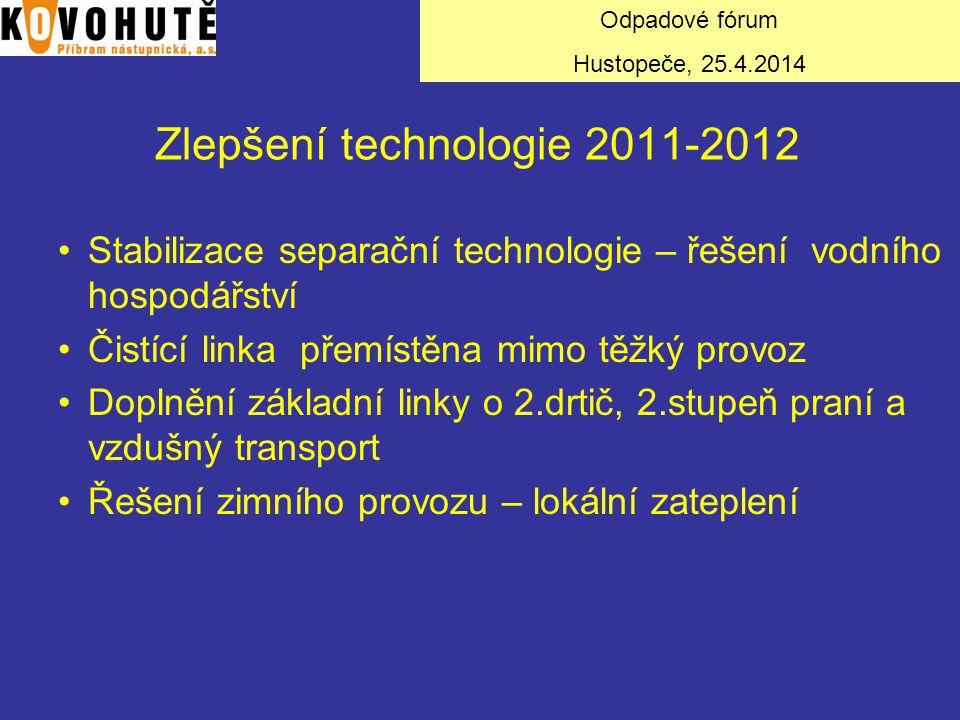 Zlepšení technologie 2011-2012