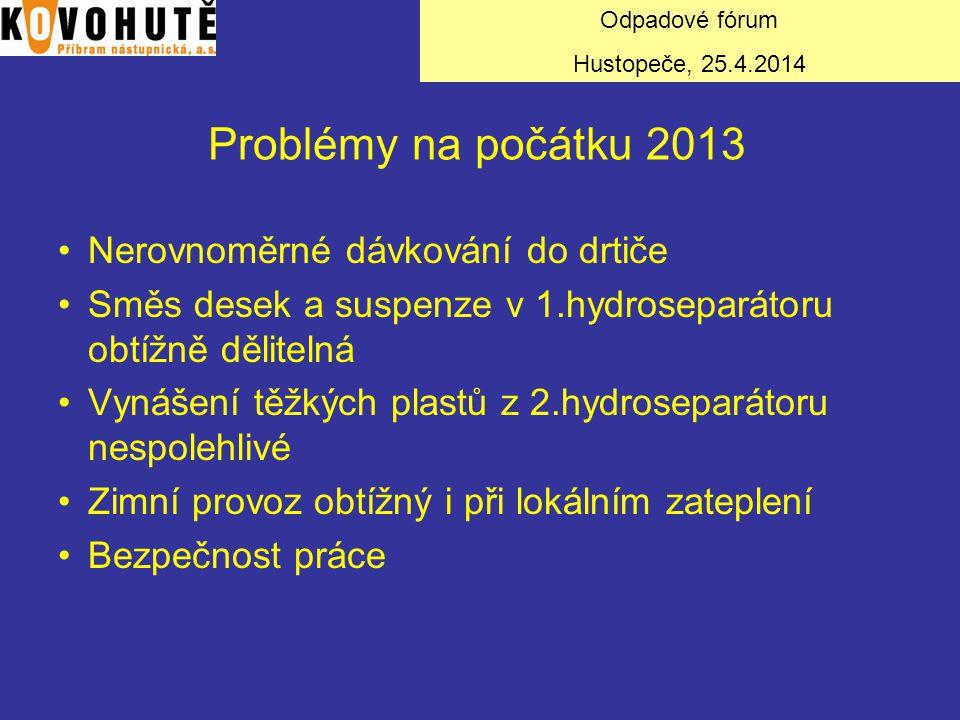 Problémy na počátku 2013 Nerovnoměrné dávkování do drtiče