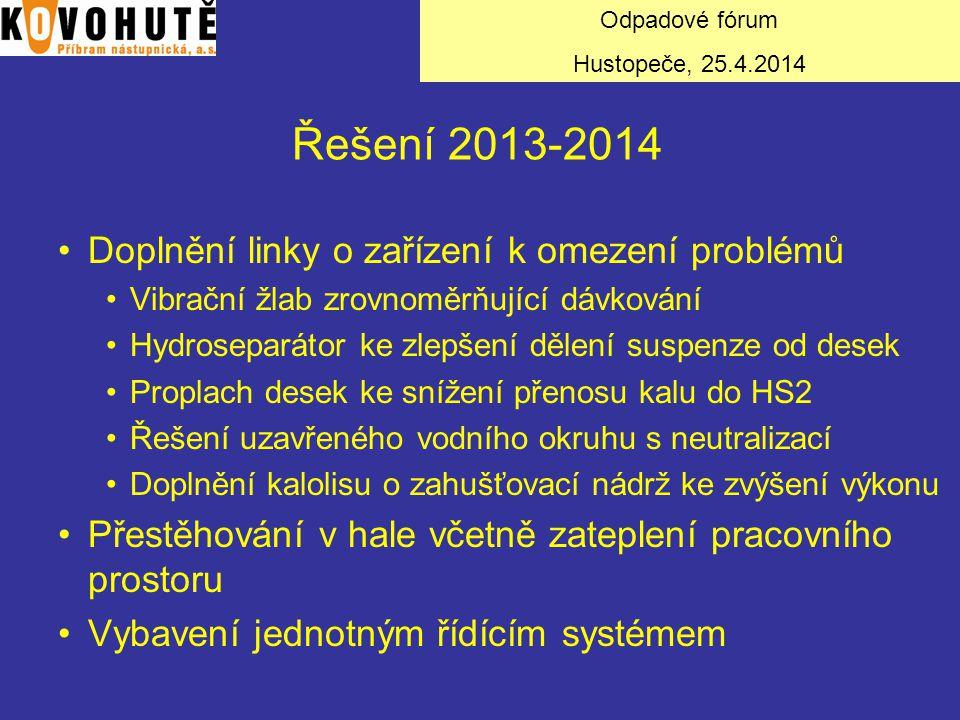 Řešení 2013-2014 Doplnění linky o zařízení k omezení problémů