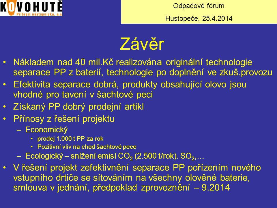 Odpadové fórum Hustopeče, 25.4.2014. Závěr.