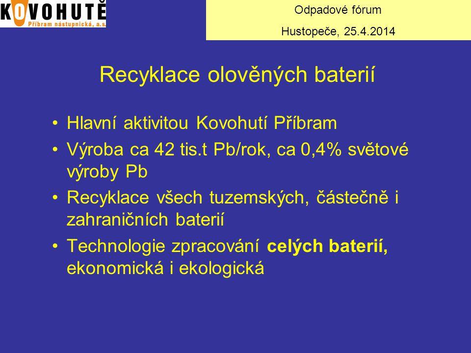 Recyklace olověných baterií