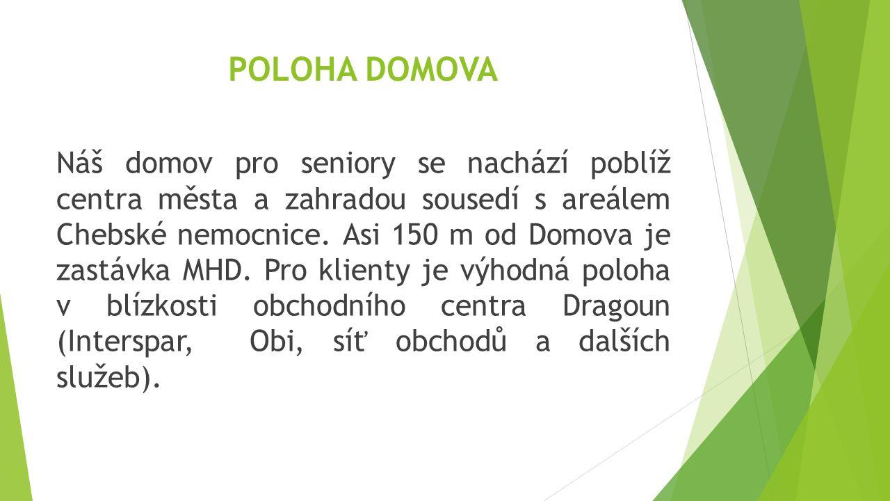 POLOHA DOMOVA