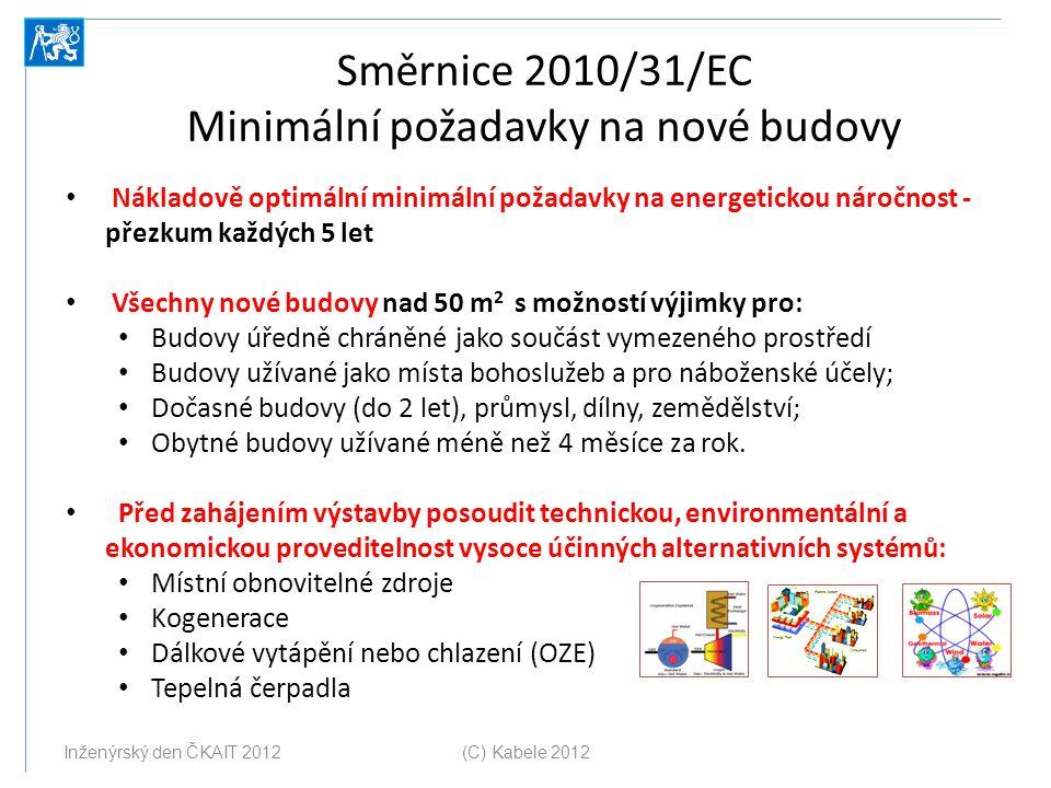 Směrnice 2010/31/EC Minimální požadavky na nové budovy
