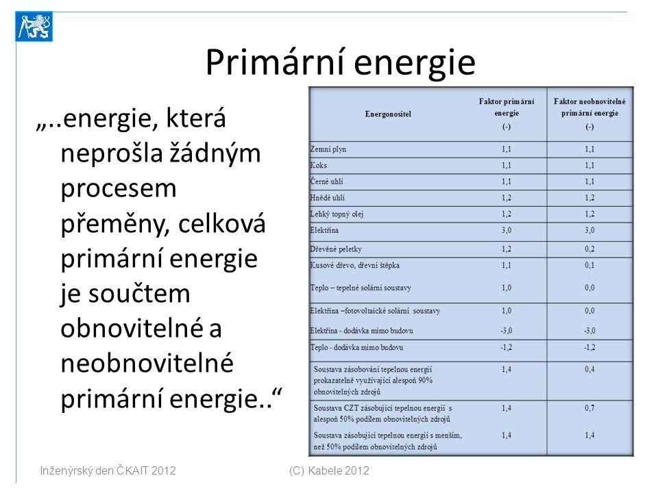 Primární energie