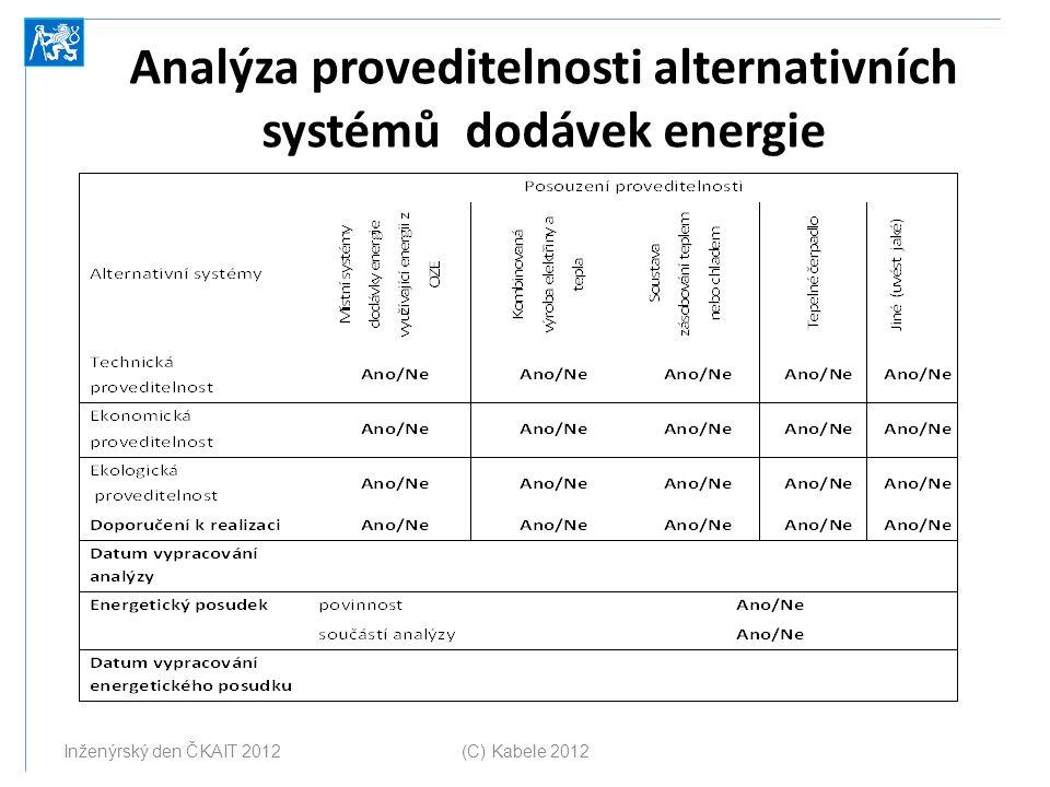 Analýza proveditelnosti alternativních systémů dodávek energie