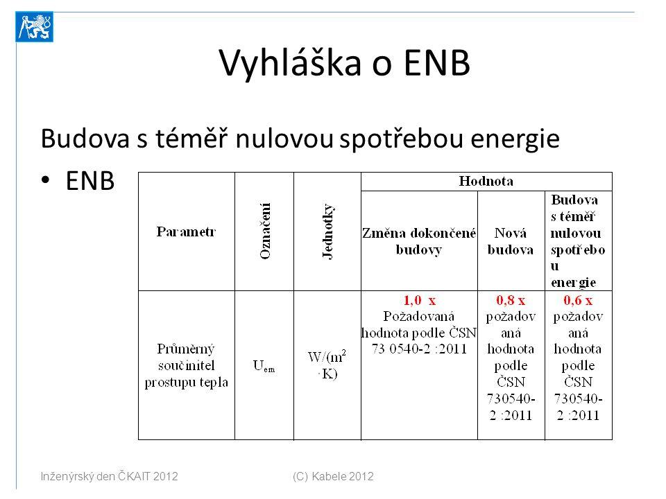 Vyhláška o ENB Budova s téměř nulovou spotřebou energie ENB