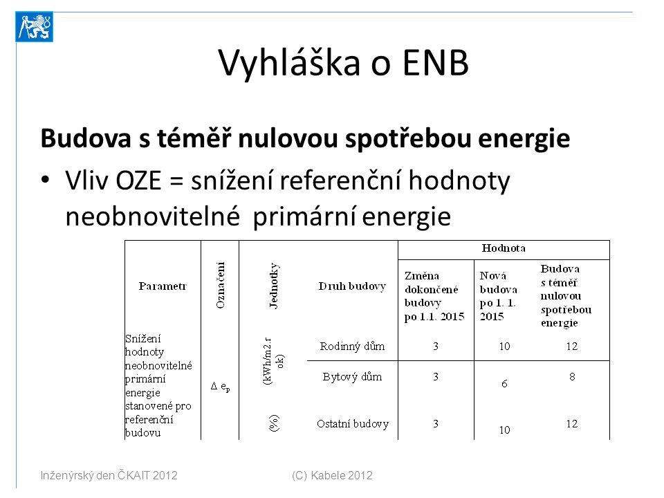 Vyhláška o ENB Budova s téměř nulovou spotřebou energie