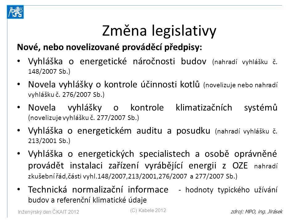 Změna legislativy Nové, nebo novelizované prováděcí předpisy: