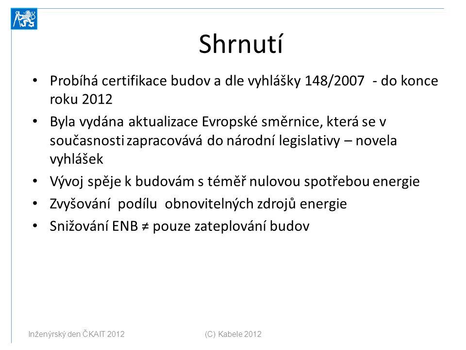 Shrnutí Probíhá certifikace budov a dle vyhlášky 148/2007 - do konce roku 2012.