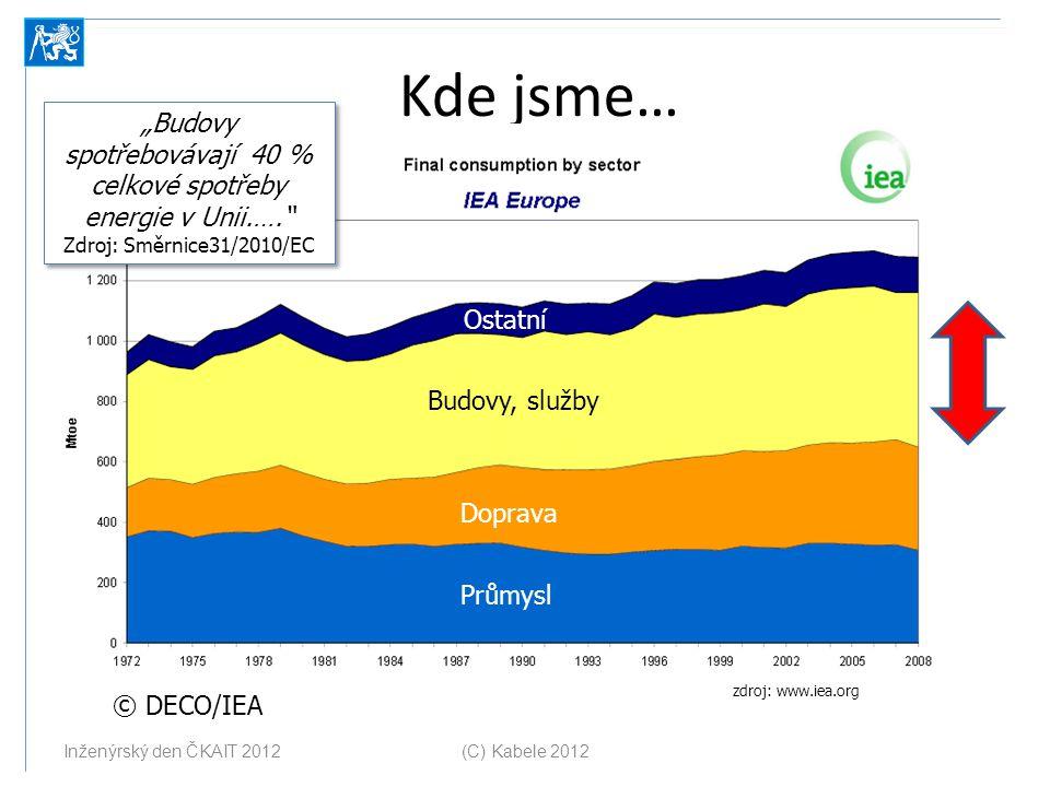 """""""Budovy spotřebovávají 40 % celkové spotřeby energie v Unii.…."""