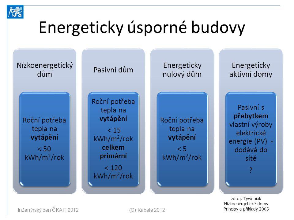Energeticky úsporné budovy