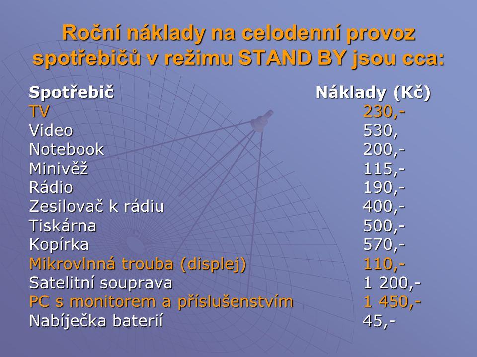Roční náklady na celodenní provoz spotřebičů v režimu STAND BY jsou cca: