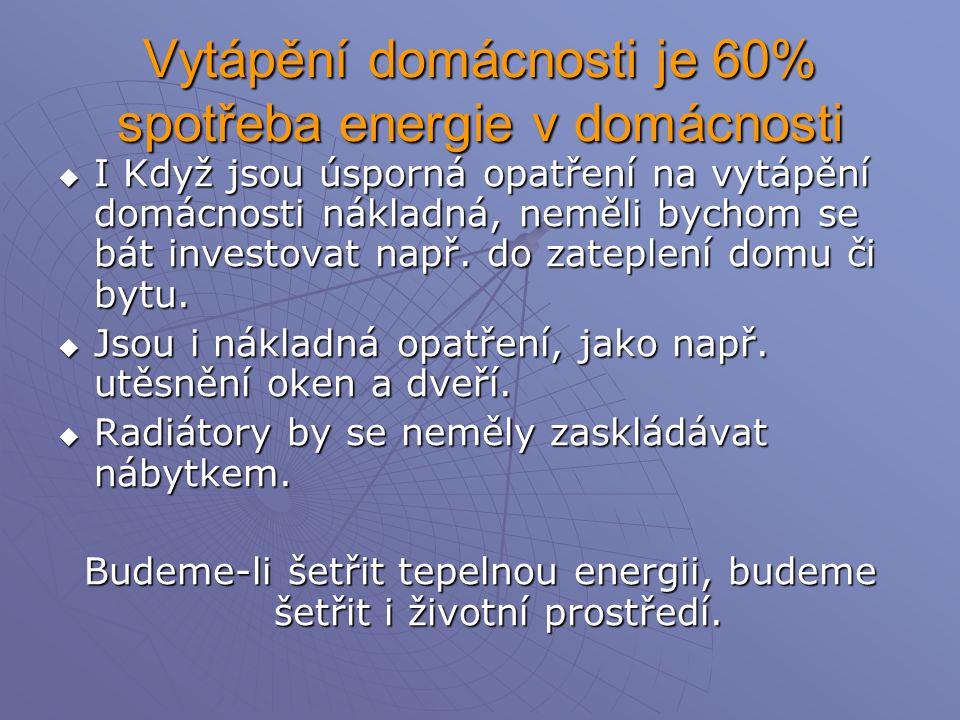 Vytápění domácnosti je 60% spotřeba energie v domácnosti