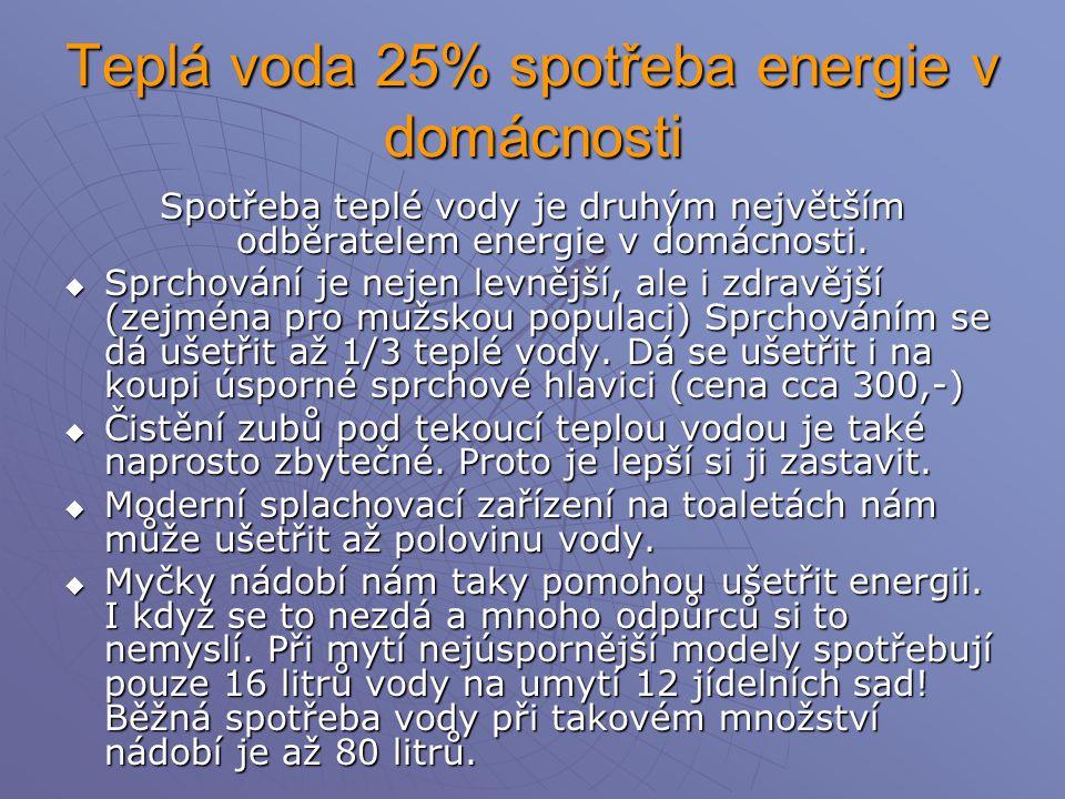Teplá voda 25% spotřeba energie v domácnosti