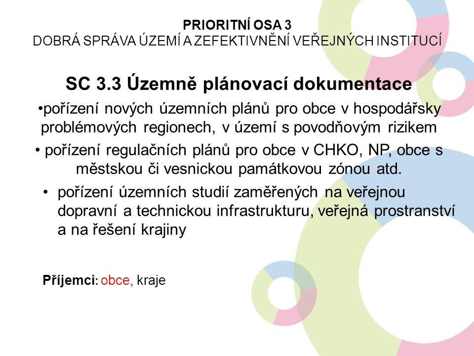 SC 3.3 Územně plánovací dokumentace