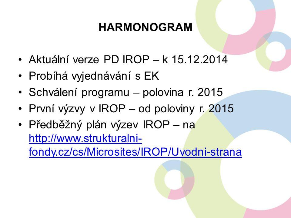 Harmonogram Aktuální verze PD IROP – k 15.12.2014. Probíhá vyjednávání s EK. Schválení programu – polovina r. 2015.
