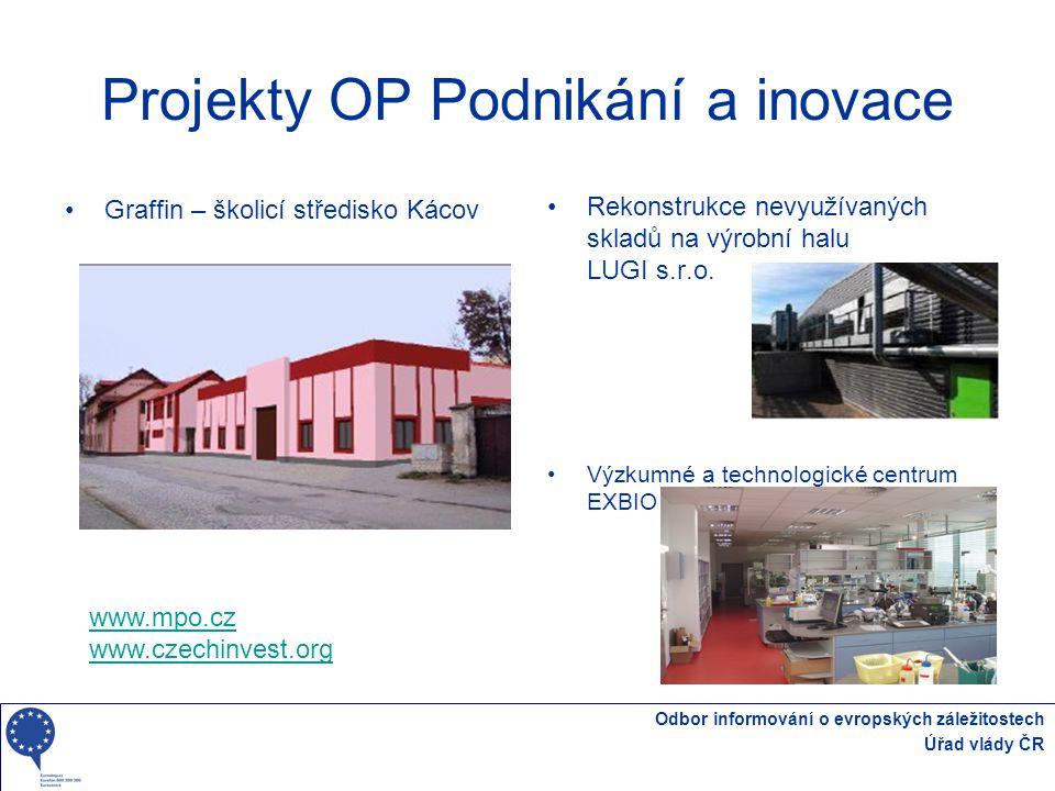 Projekty OP Podnikání a inovace