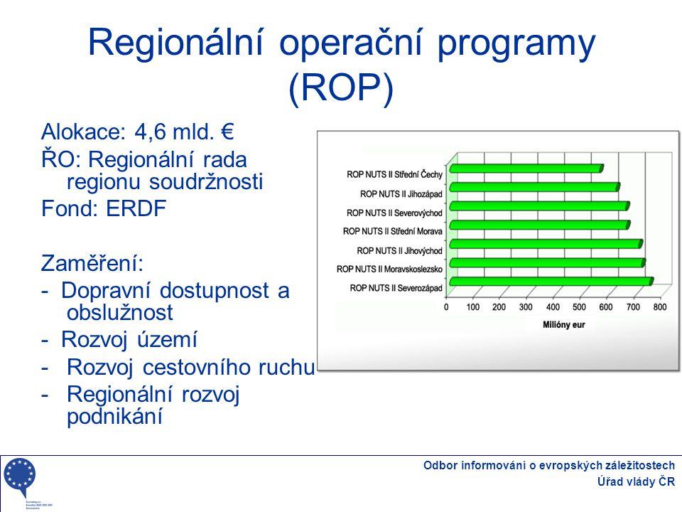 Regionální operační programy (ROP)