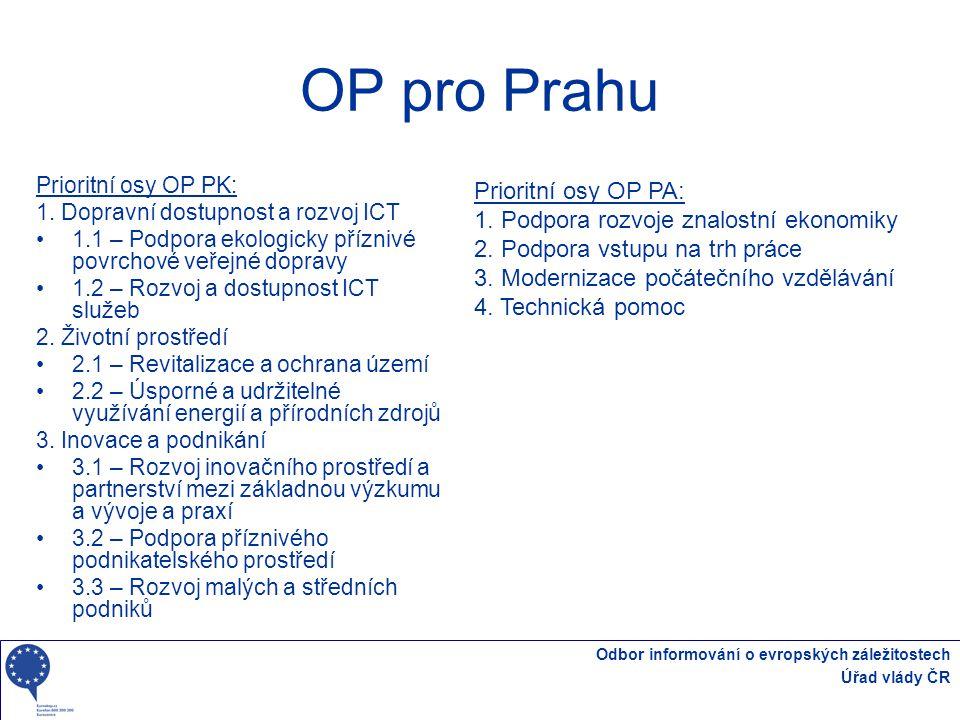 OP pro Prahu Prioritní osy OP PA: