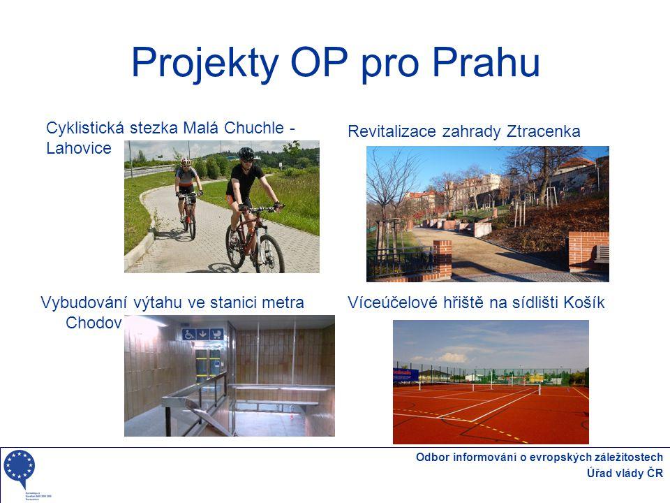 Projekty OP pro Prahu Cyklistická stezka Malá Chuchle - Lahovice
