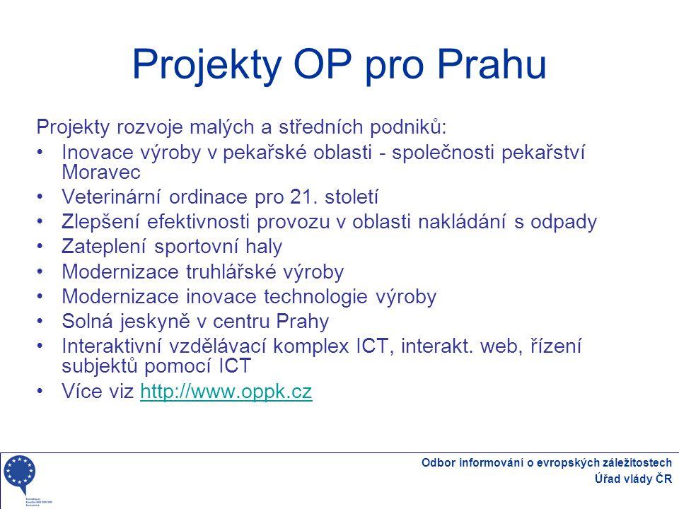 Projekty OP pro Prahu Projekty rozvoje malých a středních podniků: