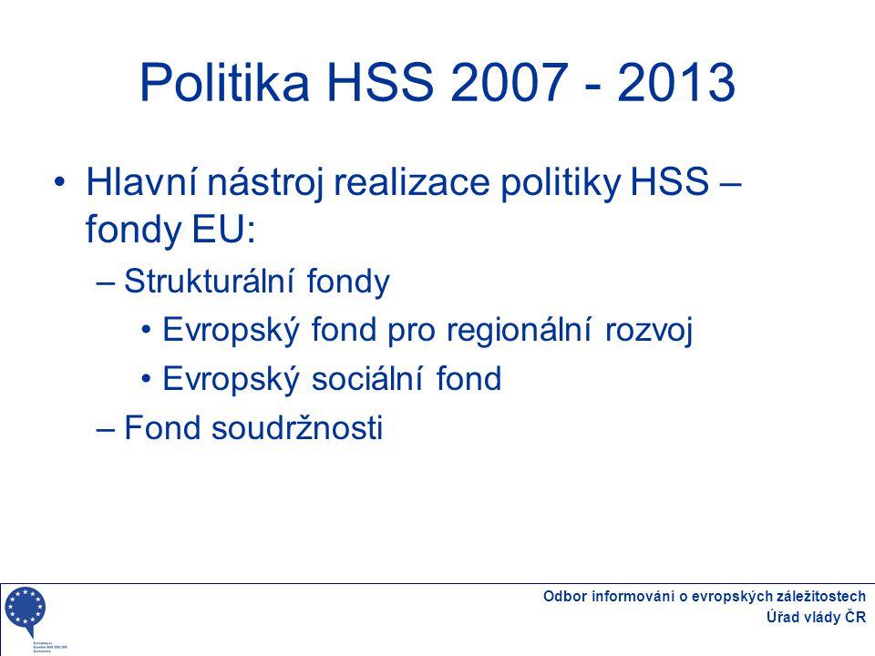 Politika HSS 2007 - 2013 Hlavní nástroj realizace politiky HSS – fondy EU: Strukturální fondy. Evropský fond pro regionální rozvoj.