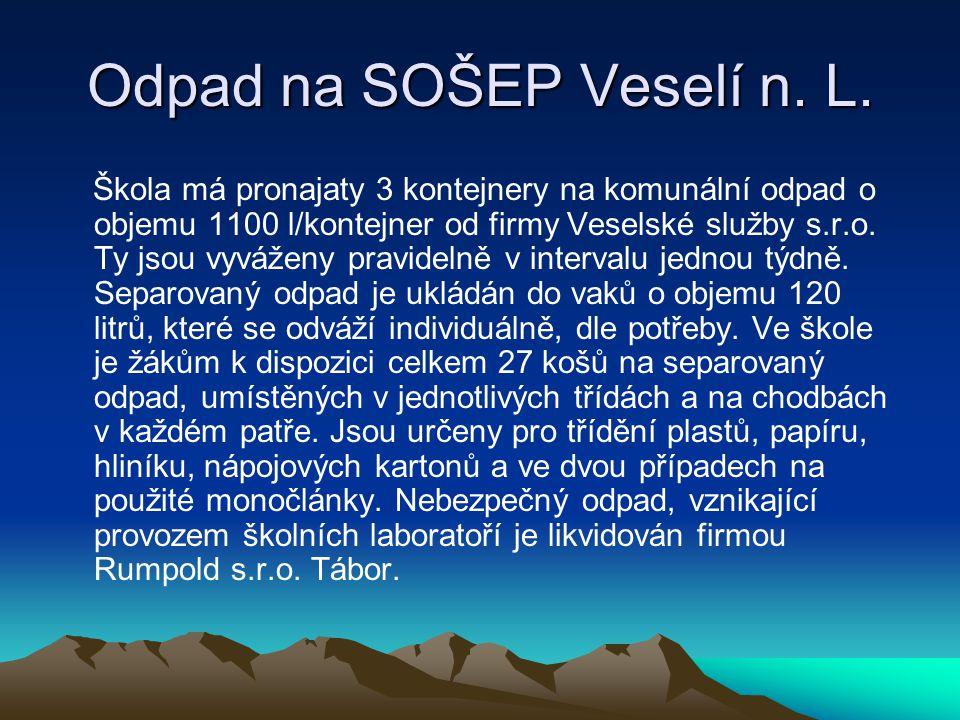 Odpad na SOŠEP Veselí n. L.